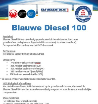 Blauwe Diesel Future Fuels
